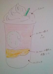 スタバ手書き (2)
